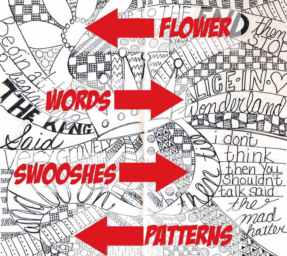 Elements of the doodle... flower, words, ribbons, and patterns.