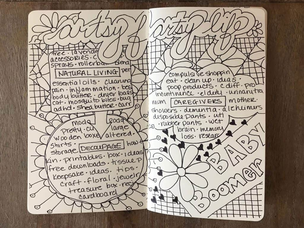 Word and flower doodle. How to do creative note taking or doodling.