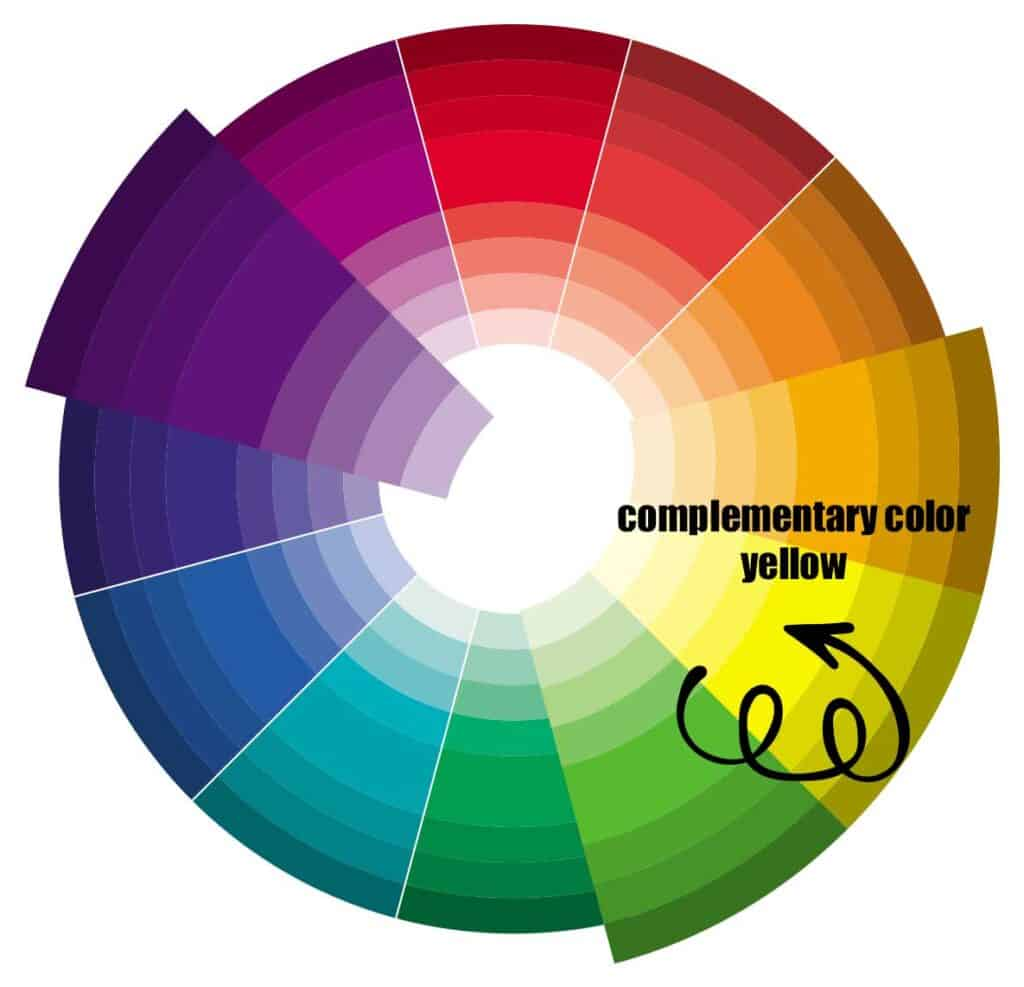 Complementary colors to purple - yellow