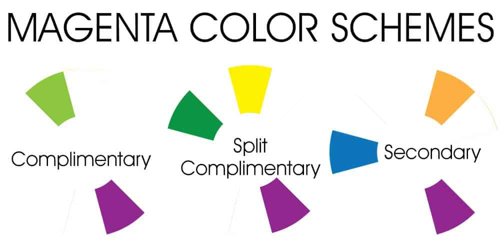 Magenta Color Schemes - Complimentary, Split Complimentary, Secondary