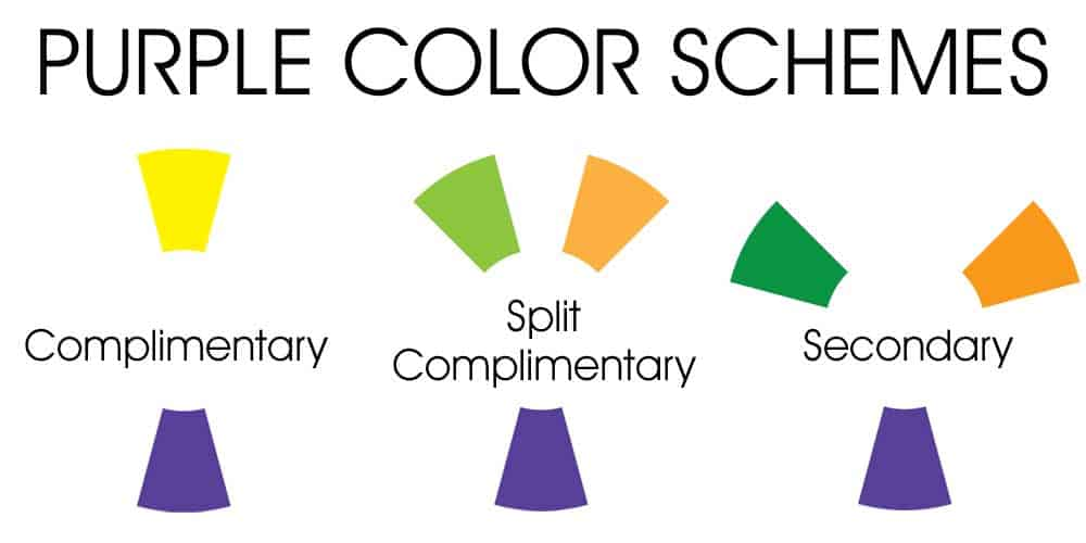 Purple Color Schemes - Complimentary, Split Complimentary, Secondary