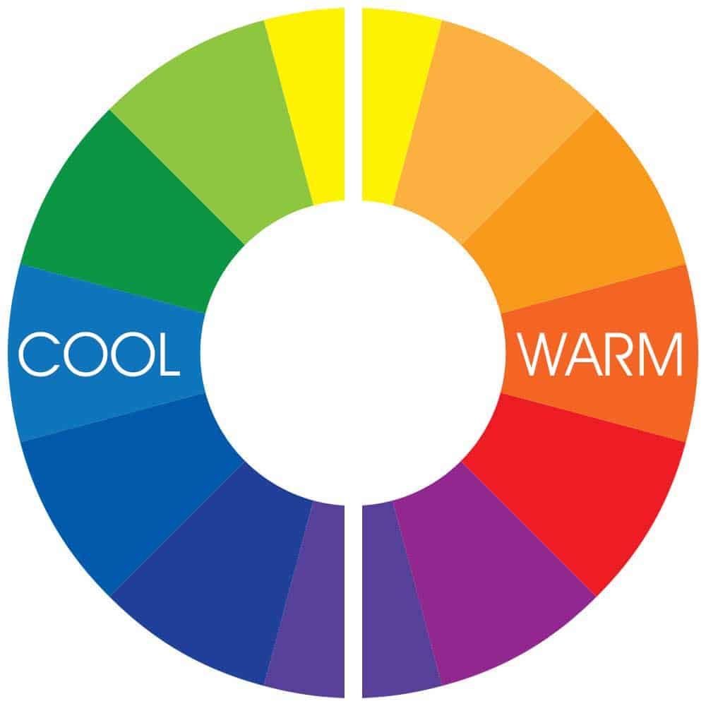 Warm and cool sides of the color wheel